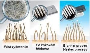Porovnání stavu srsti povyčesání hřebenem typu furminátor a hřebenem z plastového kompozitu foolee easee